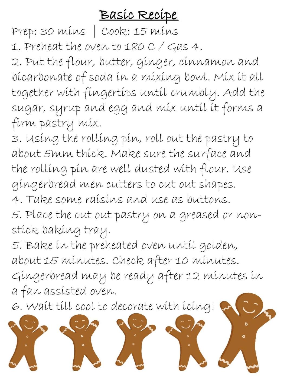 Ginger recipe edit